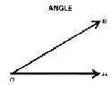 Open Angle