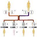 Open Recessive gene